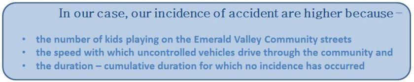EV Incidence