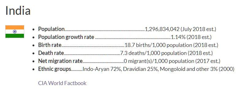HL India Migration Flow